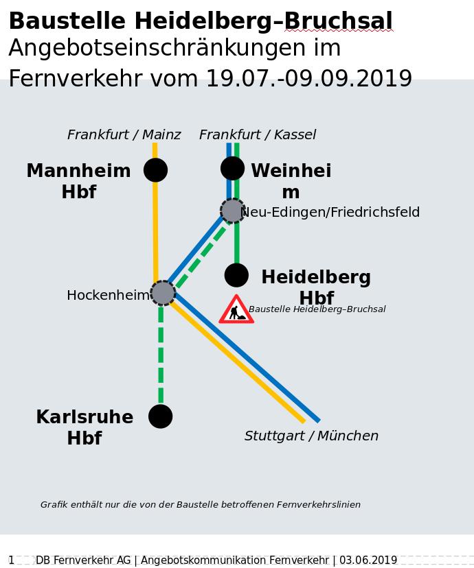 Asta Marburg Verkehr